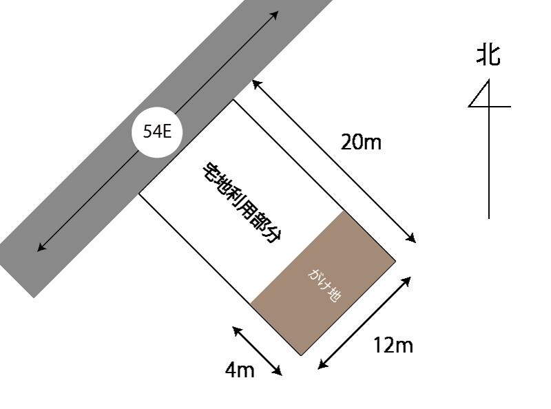 傾斜が南東向きであるがけ地の計算例