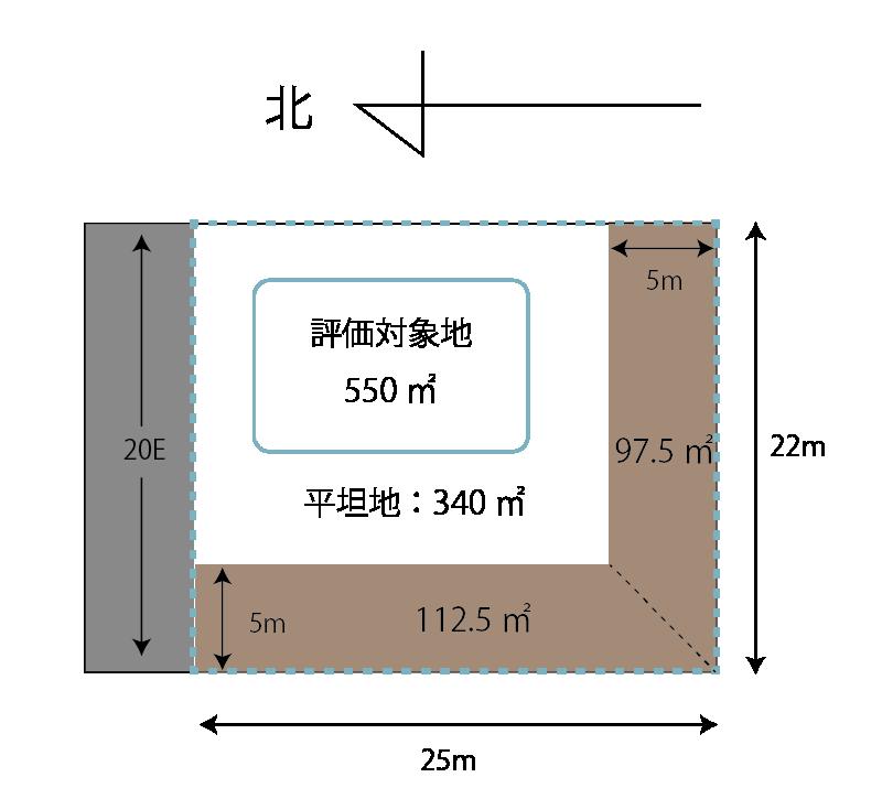 複数方位に傾斜があるがけ地の計算例