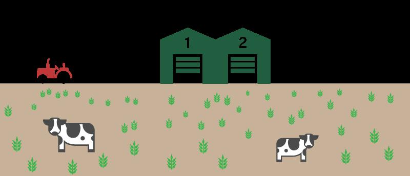農業用施設用地