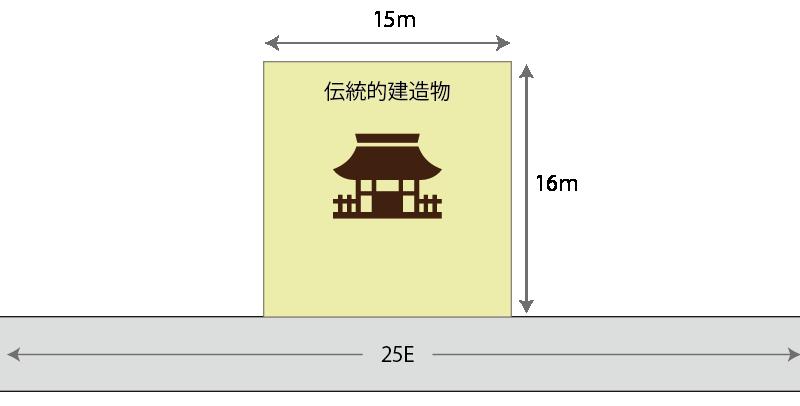 文化財建造物である家屋の敷地の用に供されている宅地