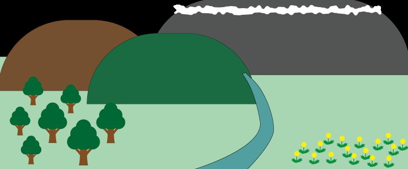 国立公園・国定公園内の土地