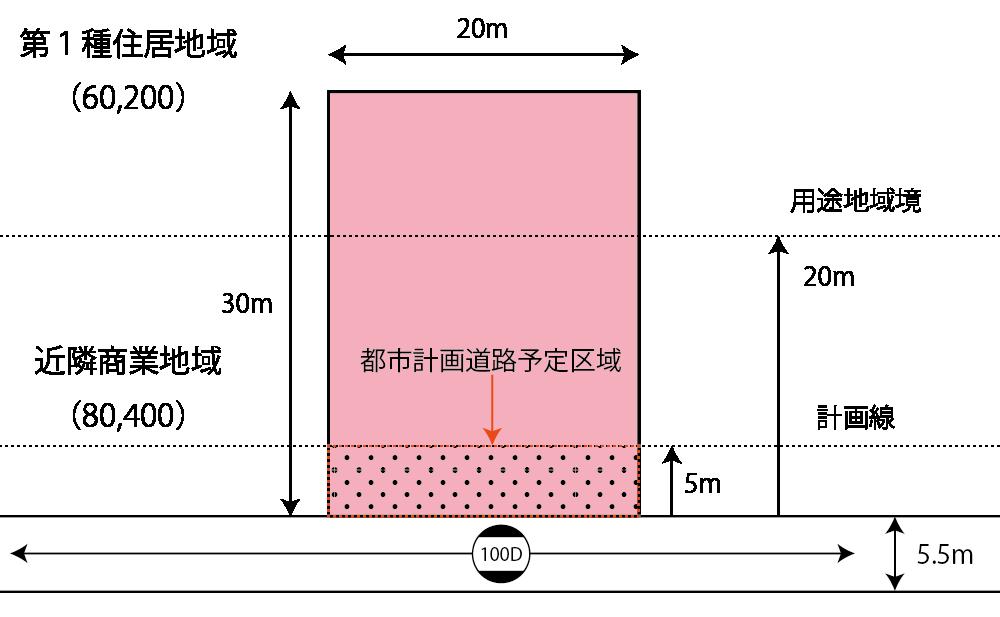 容積率の異なる2以上の地域にわたる宅地の一部が都市計画道路予定地の区域内となる宅地