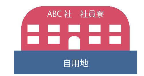 社宅の敷地の利用区分